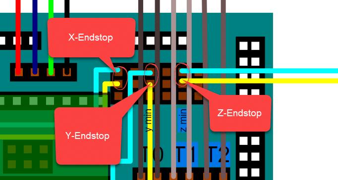 Fantastisch 4 Wege Schaltplan Verkabelung Zeitgenössisch ...